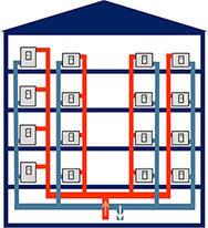 Modèle de réseau avec distribution réseau verticale
